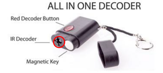 All in One Decoder